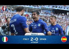 Italy vs Spain 2-0 All Goals Extended Highlights | UEFA EURO FRANCE 2016